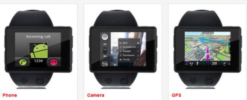 Androidly_Smartwatch