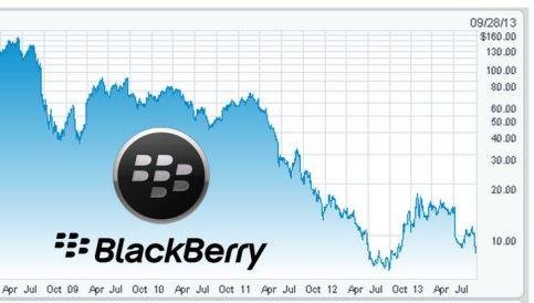 Blackberry_Absturz_3