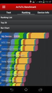 Sony_Xperia_Z1_Review_8