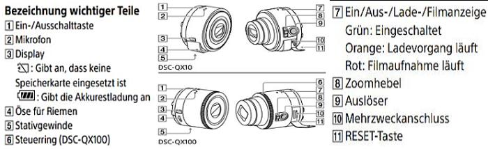 DSC-QX10_1