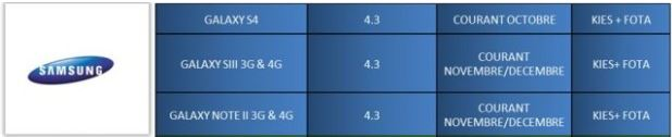Samsung_Galaxy_S4_S3_Note_2_JB43_Update