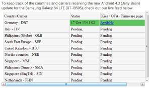 Samsung_Galaxy_S4_Update_43_3