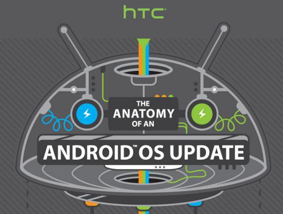 HTC_Android_Update_Prozedur