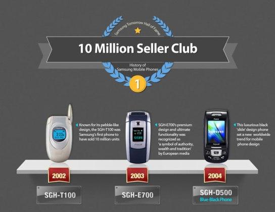 Samsung_10_Millionen_Sellers_Club