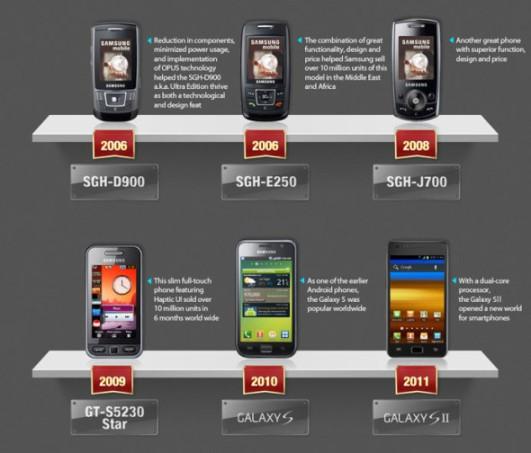 Samsung_10_Millionen_Sellers_Club_1