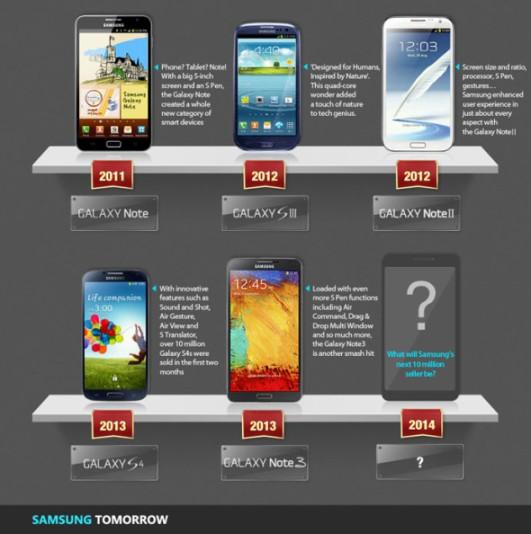 Samsung_10_Millionen_Sellers_Club_3