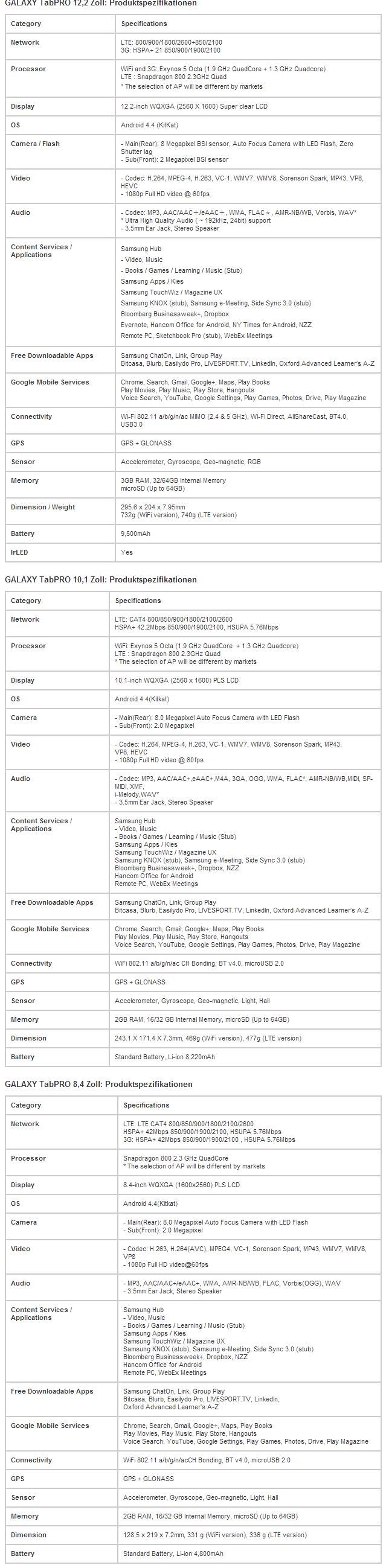 Samsung_Galaxy_Tab_Pro_Series