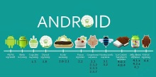 Android_History