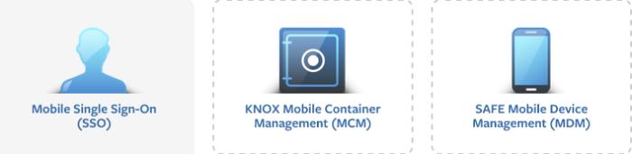 NSA_KNOX_4