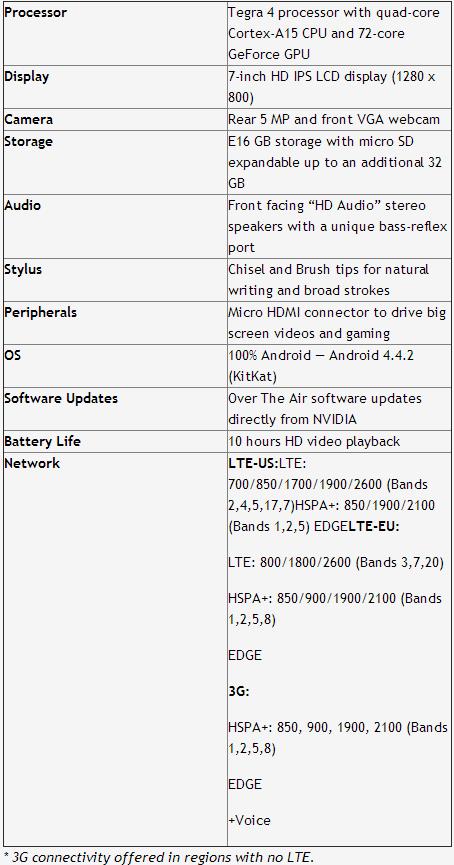 Nvidia_Tegra_Note_LTE