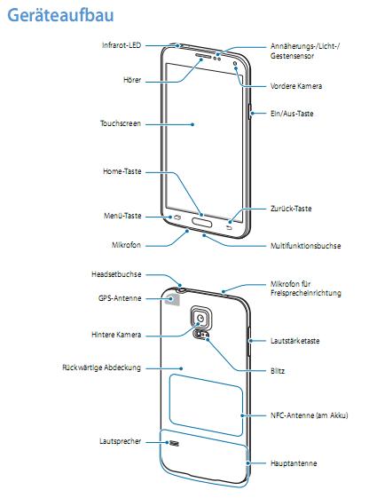 Samsung benutzerhandbuch s4 mini