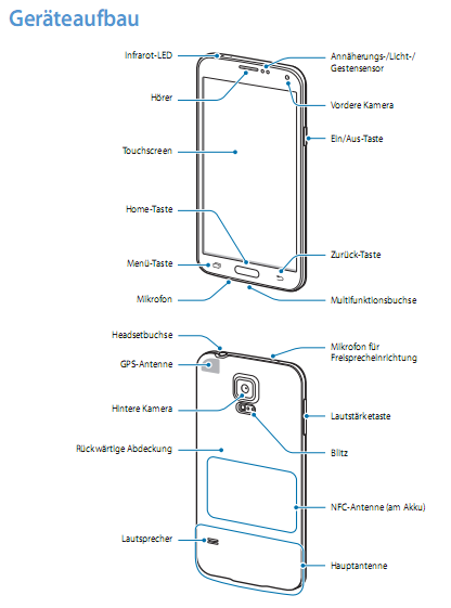 Samsung_Galaxy_S5_Manual