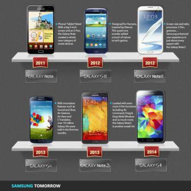 Samsung_10_Millionen_Sellers_Club_S5