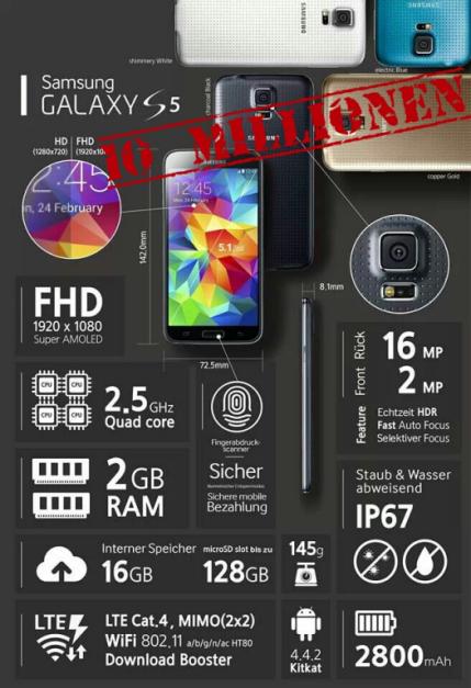 Samsung_Galaxy_S5_10Mio