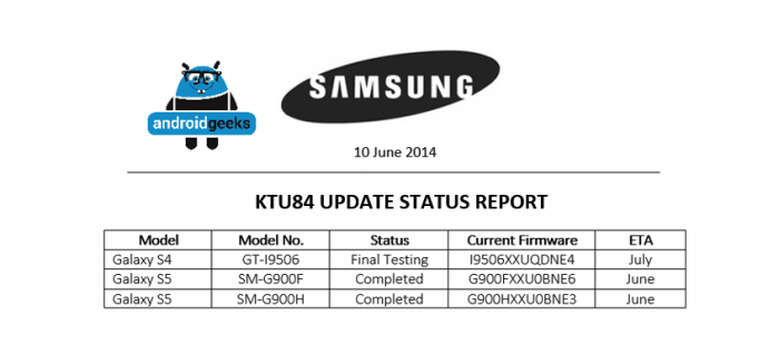 Samsung_Galaxy_S5_Android_4.4.3_Update