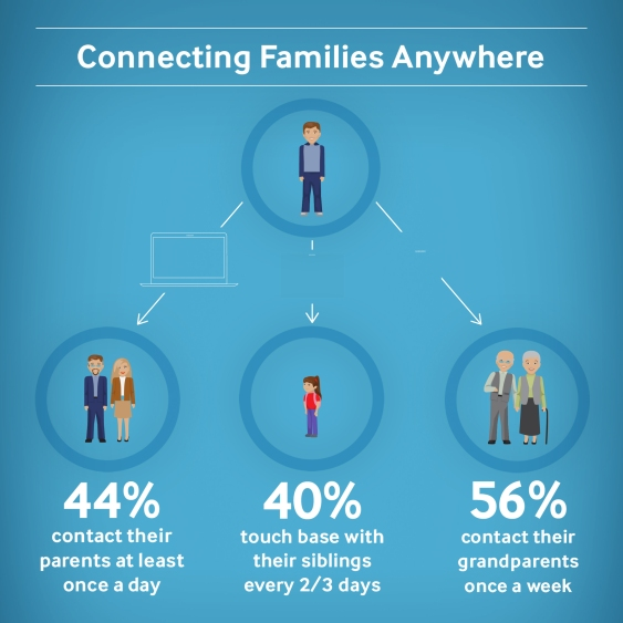samsung_techonomic_index_connecting families anywhere