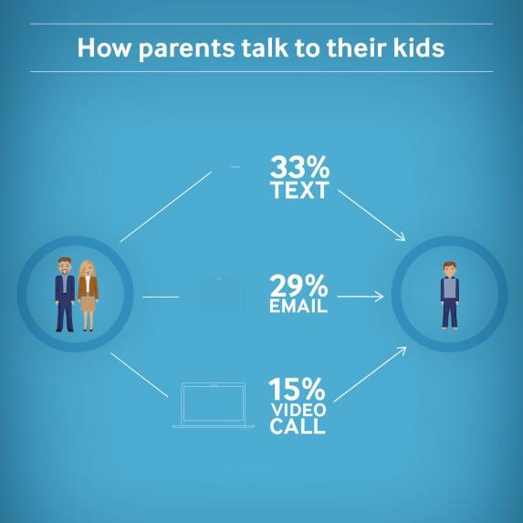 samsung_techonomic_index_parents and kids
