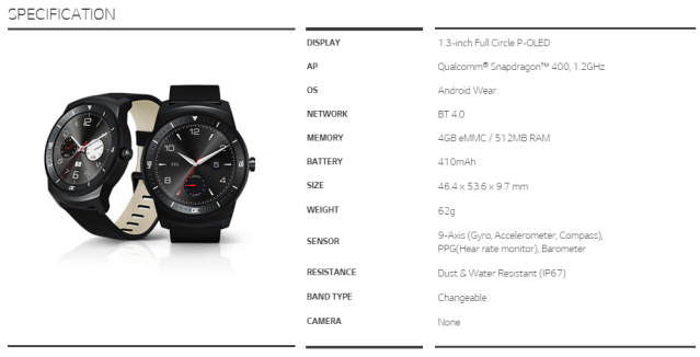 LG_G_Watch_R_Spezifikationen