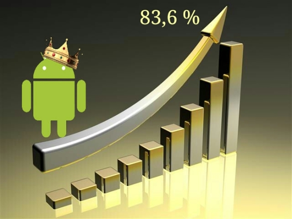 Android_bar graph rising profits_