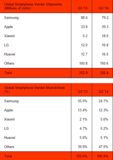 Samsung_in_der_Krise