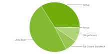 Android_Fragmentierung_Dezember_2014