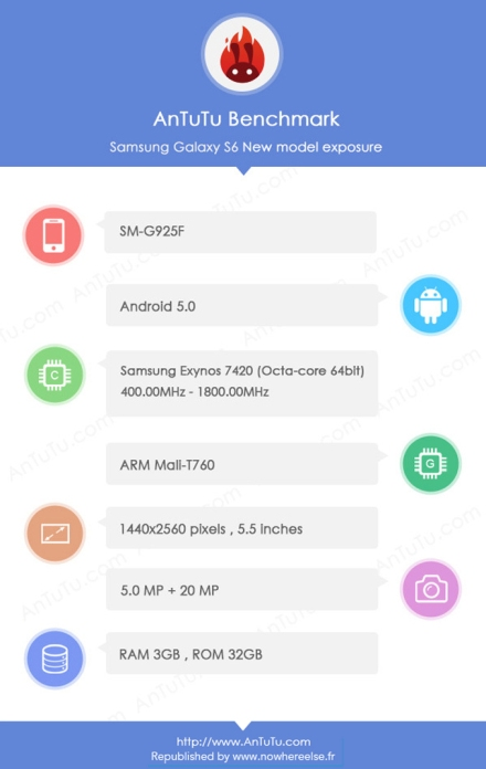 Top_Modelle_2015_Samsung_Galaxy_S6
