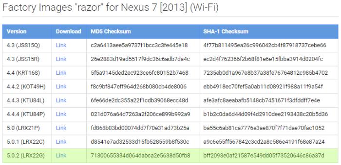 Nexus_7_Lollipop_502_Update
